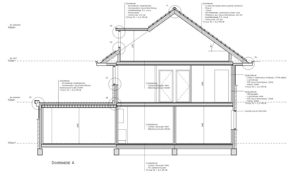 Verwonderlijk Bouwtekening nieuwbouw huis - Blauwdruk bouw FA-11